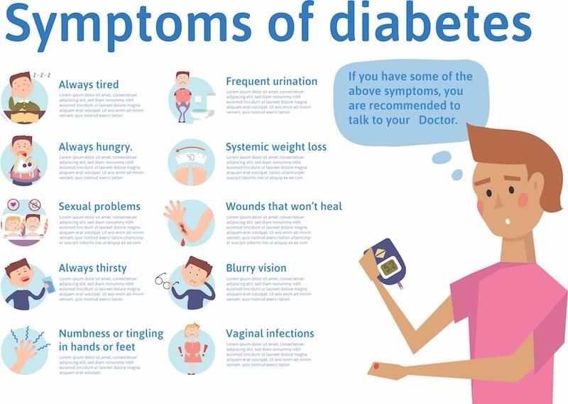 Symptoms of Diabetes in Senior Citizens